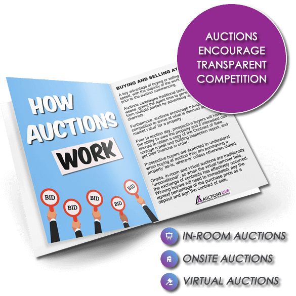 AUCTIONS LIVE, Auction Software, In-Room Auctions, Onsite Auctions, Auctions Australia
